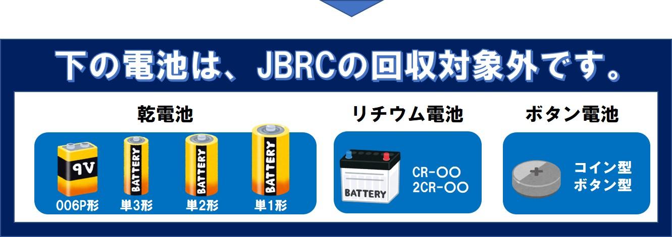 回収対象電池について